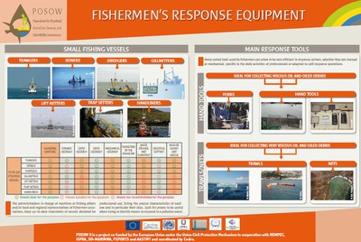 Fishermen's Response Equipment Thumbnail