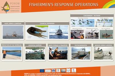 Fishermen's Response Operations Thumbnail