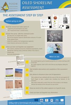 Assessment1_photo